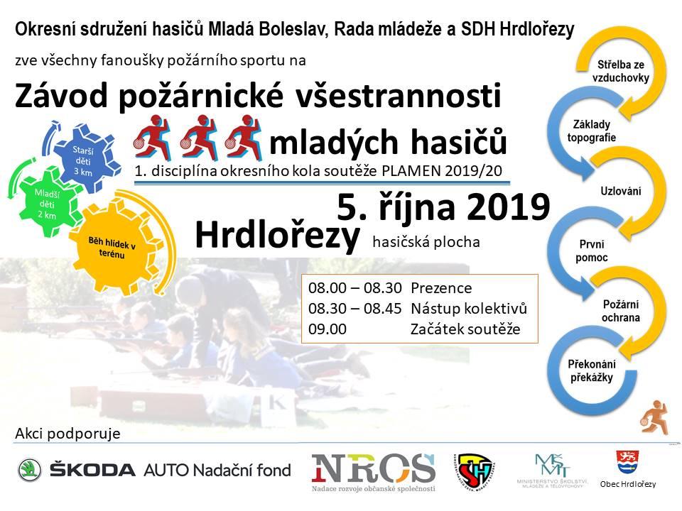 Návrh plakátu ZPV - Hrdlořezy 2019